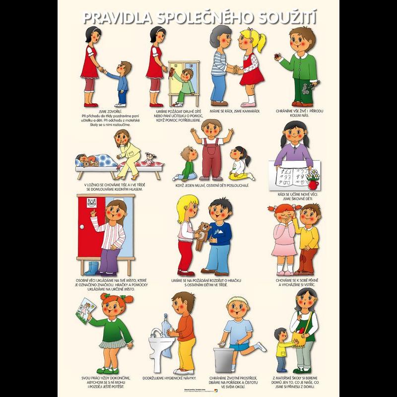 Tematický obraz: Pravidla společného soužití
