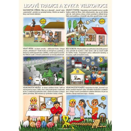 Tematický obraz: Lidové tradice a zvyky: Velikonoce