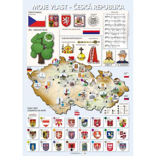 Tematický obraz s obrázkovou mapou: MOJE VLAST