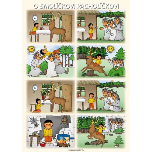 Tematický obraz: Vyprávěj pohádku: O Smolíčkovi Pacholíčkovi